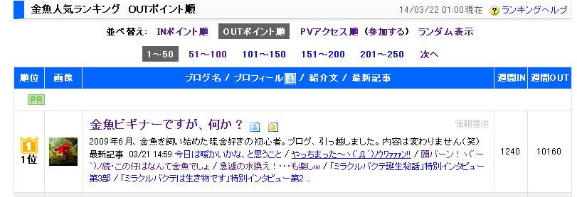 金魚 人気ブログランキング OUT順 - 観賞魚ブログ村 - Google Chrome 20140322 15246